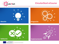 You can now test the CircularStart training platform on circular entrepreneurship!